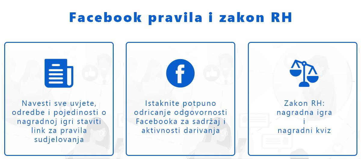 Facebook pravila i zakon RH